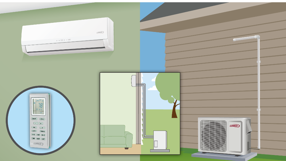 Ductless Mini Split Hvac System Air Conditioning Heating